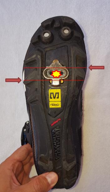 Colocación correcta de la cala (imagen 1)