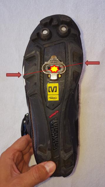 Colocación correcta de las calas (imagen 2)